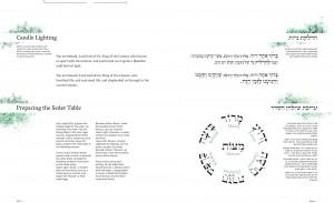כפולת עמודים מתוך הגדה חדשה לפסח בעריכת ג'ונתן ספרן פויר, הוצאת כנרת